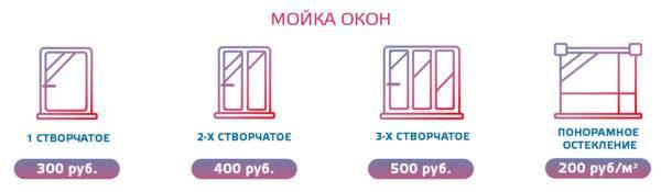 мОЙКА ОКОН